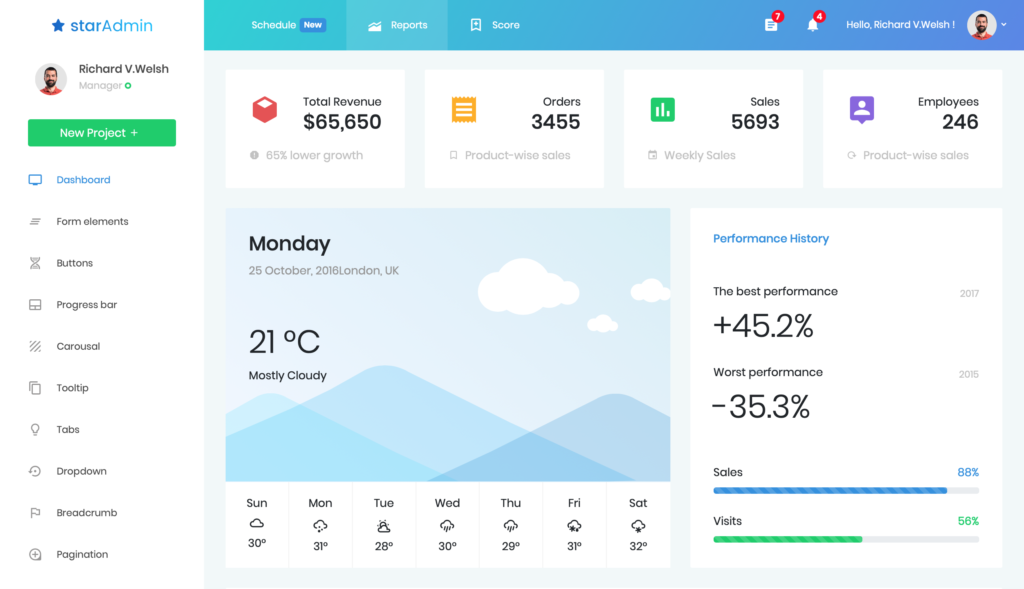 9+ Free Angular Admin Templates | BootstrapBay